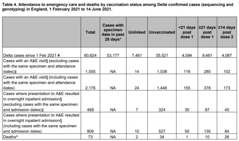 Tabelle Delta